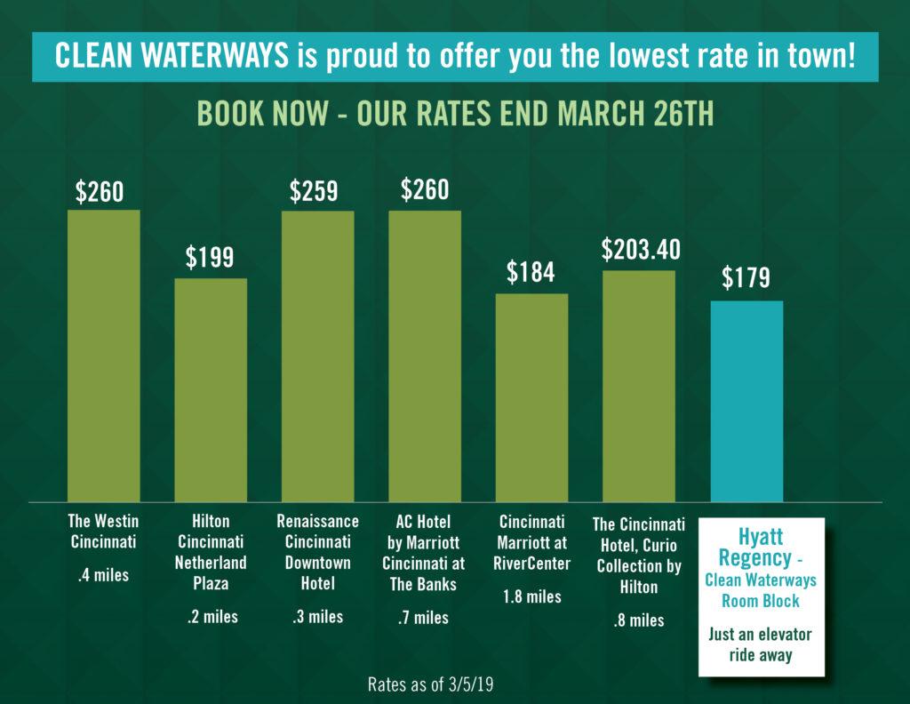 34213_CW19_Hotel_price_infographic_prices